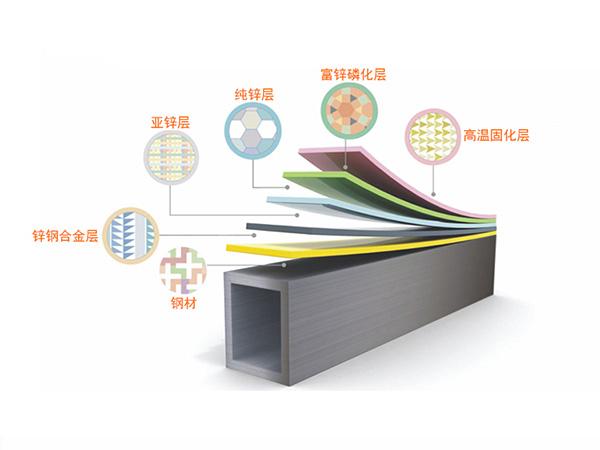 锌钢护栏技术工艺原理及原材料结构分析