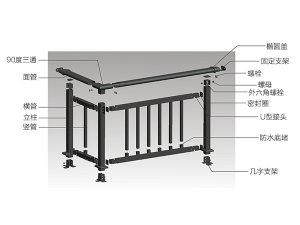 锌钢护栏配件的分类及材质
